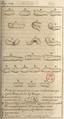 Andry - De la génération des vers (1741), planche p. 224.png