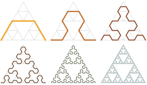 Sierpinski triangle - Construction of the Sierpiński arrowhead curve
