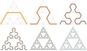 Sierpinski triangle - Construction of the Sierpiński arrowhead curve