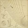 Astronomie (1771) (14584217049).jpg