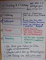 BZHL WS14 ETEL Kurs Agenda.jpg