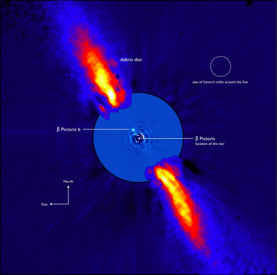 Beta Pictoris system annotated