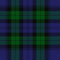 Black Watch Tartan, 1739.jpg