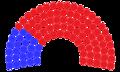 Cámara de Representantes Arkansas 2021.png