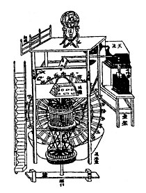 A diagram of the interior of a clocktower. The clock mechanism has several large gears, however it is not apparent how they would receive stimulus to move.