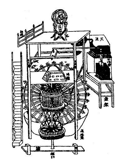 File:Clock Tower from Su Song's Book.JPG