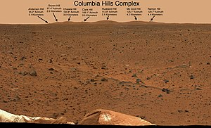 Columbia Hills (Mars) - The view of Columbia Hills from the Spirit landing site