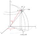 Coordonnées sphériques 02.png