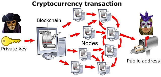Cryptocurrency transaction
