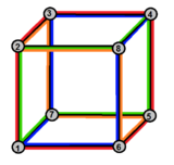 Cube 4 petrie polygons.png