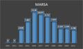 Démographie de MARSA.png