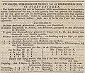 Dagblad van 's Gravenhage vol 1835 no 106 advertisement Twaalfde wekelijksch berigt van de zeebadinrigting te Scheveningen.jpg