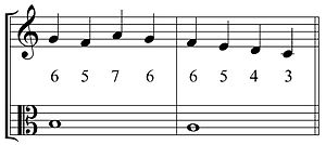Counterpoint - This is an example of a descending double neighbor figure against a cantus firmus.