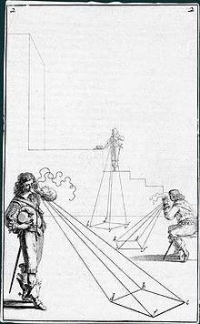 Girard Desargues - Wikiquote