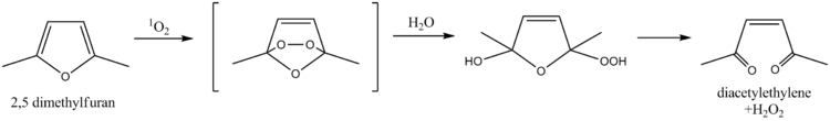 Dimethylfuran reaction with singlet oxygen.png