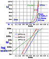 Diode Law Graph.jpg