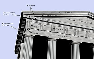 Gutta - Labelled image of the Doric order entablature