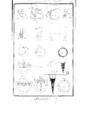 Encyclopedie volume 4-087.png