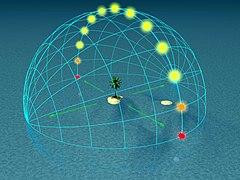 Midseason autumnal equinox - Bad Astronomy : Bad Astronomy