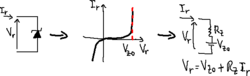 Equivalent circuit for Zener diode.png