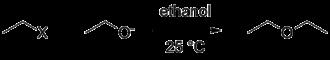 Leaving group - Image: Ethyl halide ethoxide reaction