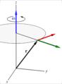Euler-force.png