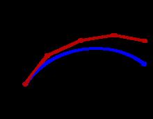 Euler_Method