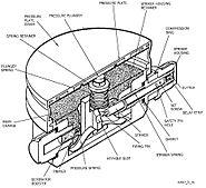 GYATA-64 cutaway