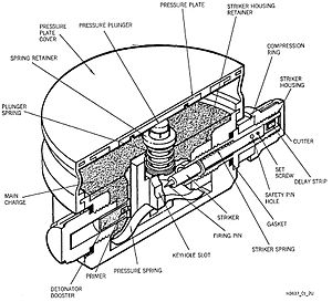 GYATA-64 mine - GYATA-64 cutaway view