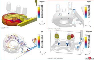 Casting (metalworking) - A high-performance software for the simulation of casting processes provides opportunities for an interactive or automated evaluation of results (here, for example, of mold filling and solidification, porosity and flow characteristics). Picture: Componenta B.V., The Netherlands)