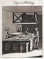 Glass; three views inside a plate glass factory. Engraving b Wellcome V0024053ER Fig 3.jpg