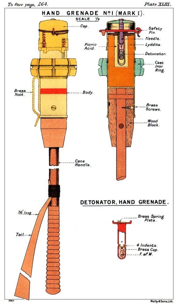 HandGrenadeNo1Mk1