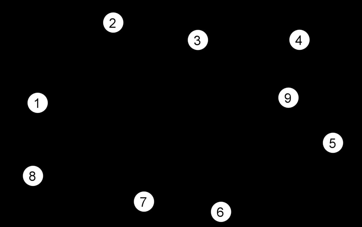 Wikipedia Algorithmus