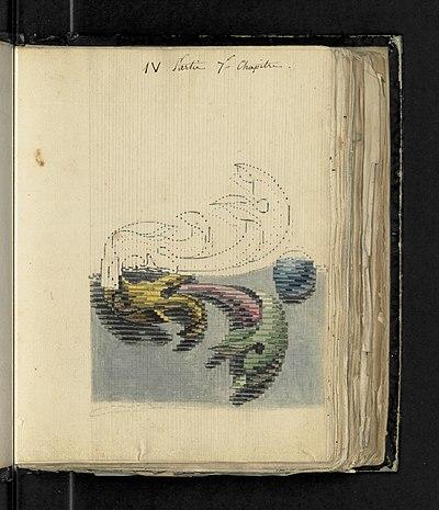 Illustration 8 extraite du Manuel sur l'art de la tapisserie par Mr Deyrolle, ancien chef d'atelier aux Gobelins.jpg