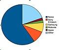 India handset data.jpg