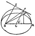 Infinitesimal Calculus 5.png