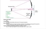 JWST-optical-layout.png