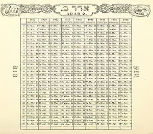 Hebrew calendar - Jewish calendar, showing Adar II between 1927 and 1948