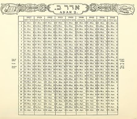Jewish calendar, showing Adar II between 1927 and 1948 Jewish calendar, showing Adar II between 1927 and 1948.jpeg