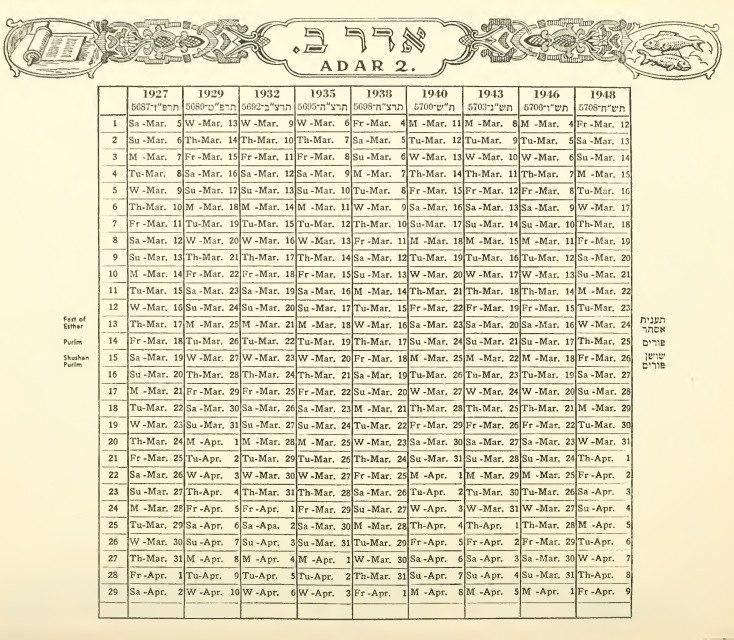 Jewish calendar, showing Adar II between 1927 and 1948.jpeg