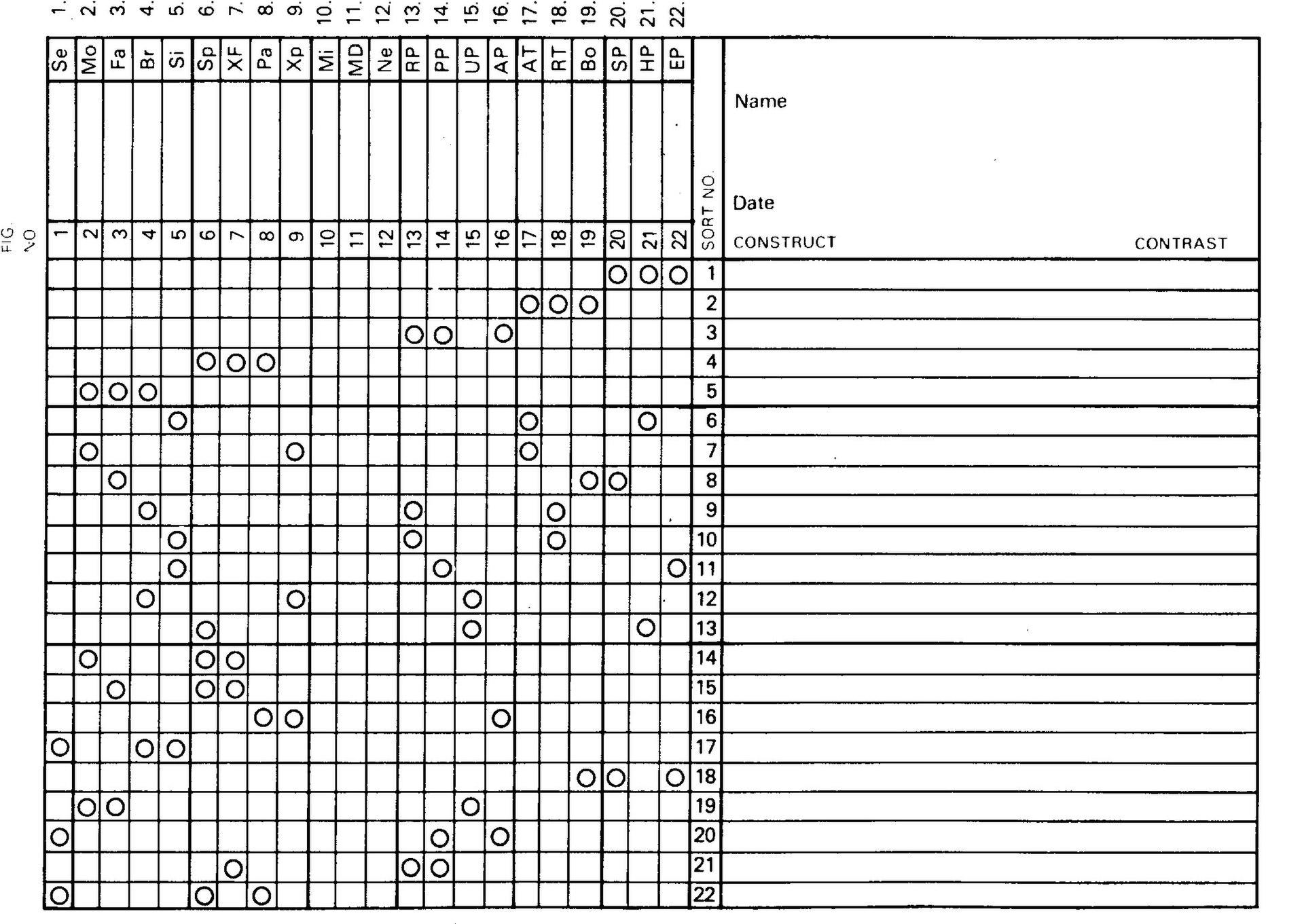Grid 2 Wikipedia: Repertory Grid