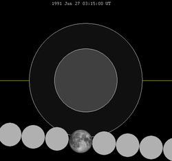 Lunar eclipse chart close-1991Jun27.png