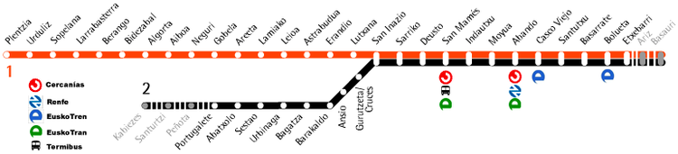 Map of the network