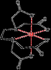 Combinación Metal-EDTA=Quelato