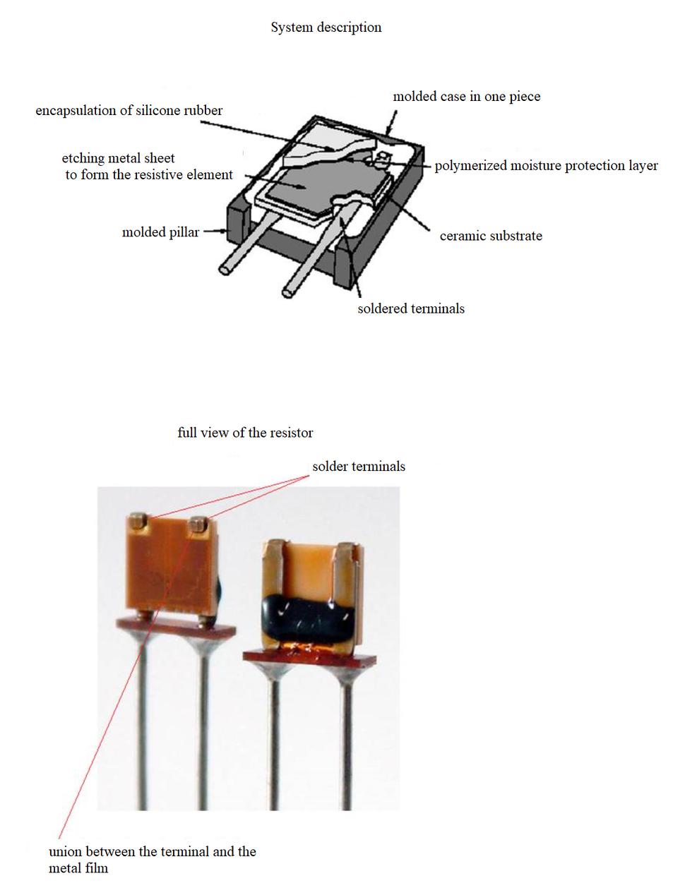 Metal foil resistor