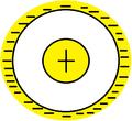 Modelo Atômico Saturniano.png