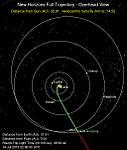 New Horizons Trajectory to Pluto.jpg