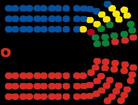 Plano de assentos atual