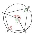 Overstaande hoeken van een koordenvierhoek.png