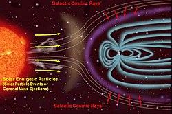 Teorija zavjere - Let na Mjesec - Page 2 250px-PIA16938-RadiationSources-InterplanetarySpace